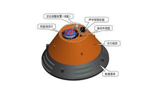 坐底式观测潜标系统